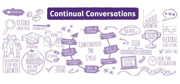 Continual Conversations
